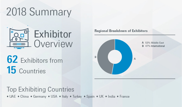 Exhibitor Overview Middle East Cleaning Technology Week